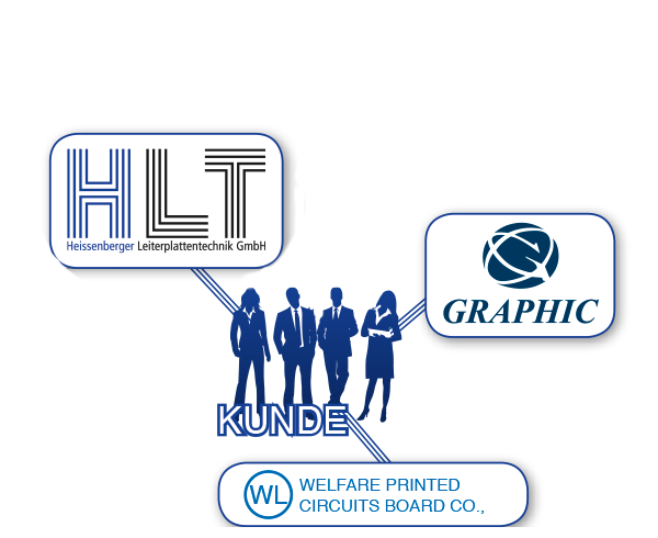 Partner - Welfare Printed - Graphic